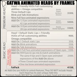 CATWA-HEADS-CHART